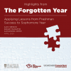 Highlights from The Forgotten Year
